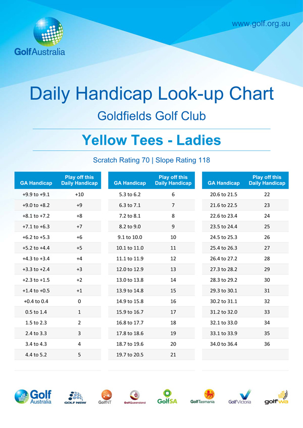 Yellow Tees - Ladies