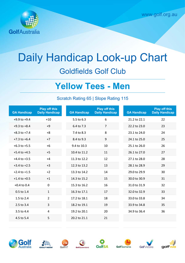 Yellow Tees - Men